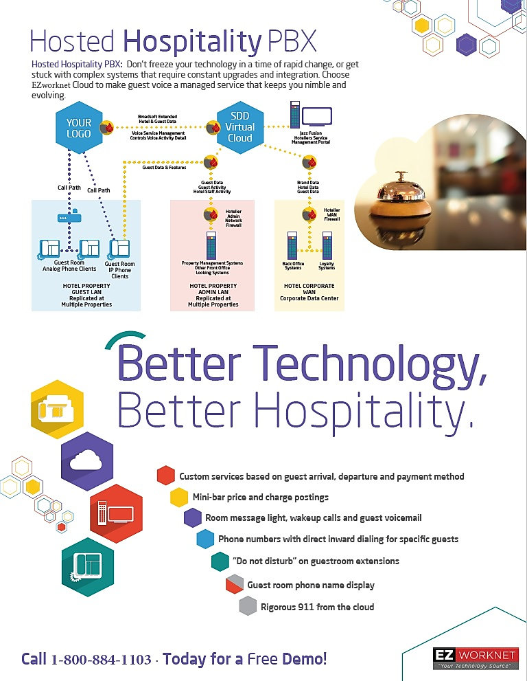 Hosted Hospitality and Hotels B.jpg