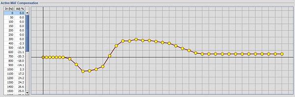 MAFcomp wave.JPG
