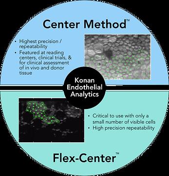 Center-Flex-methods.png