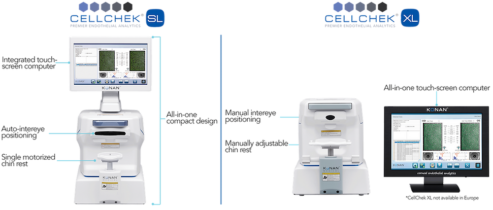 CellChek-SL-and-XL-1280.png