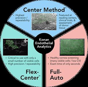 Center-Flex-Auto-methods.png