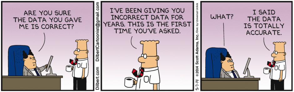Data Quality - Are we asking the right questions about our data?