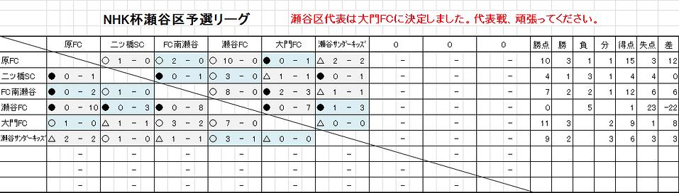 NHK星取.png