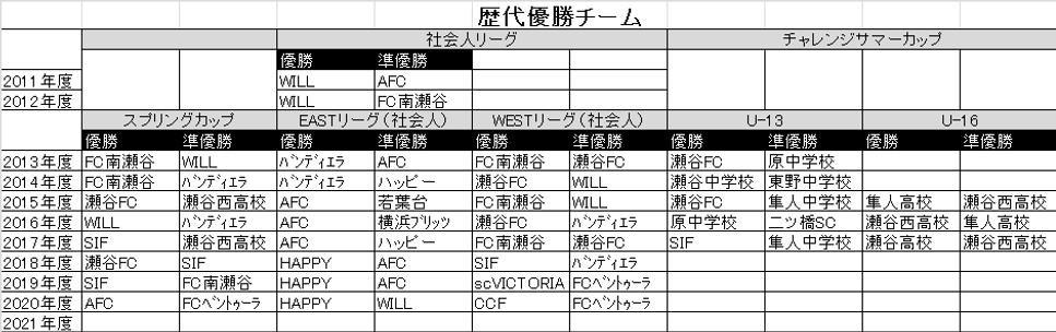 優勝歴.png