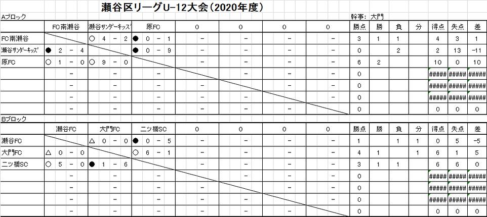 U-12戦績.png