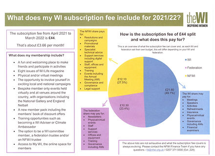 WI membership fees poster 001.jpg