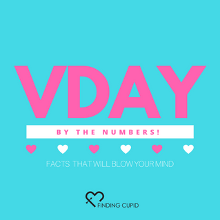 Valentine's Day: Stats That Will Blow Your Mind!