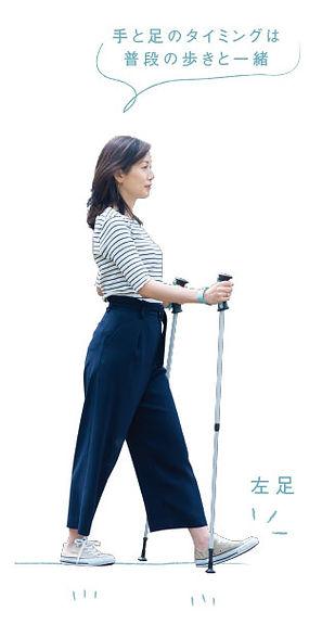 手と足のタイミングは普段の歩きと一緒