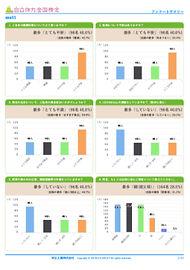 生活アンケートデータの分析.jpg