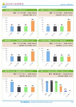 生活アンケートデータの分析.png
