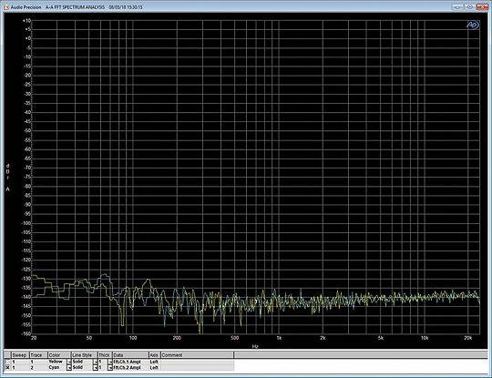 HDSP-V Floor Noise