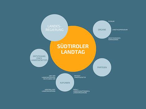 Südtiroler Landtag
