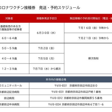 新型コロナワクチン接種券【発送・予約スケジュールについて】