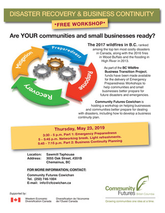Disaster Recovery & Business Continuity Free Workshop
