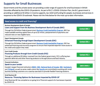 Support for Small Business Document