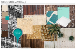 Suggested Materials