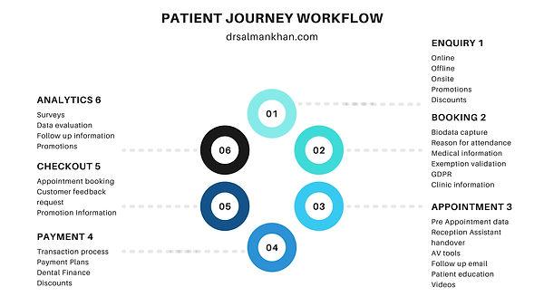 patient-journey-workflow.jpg