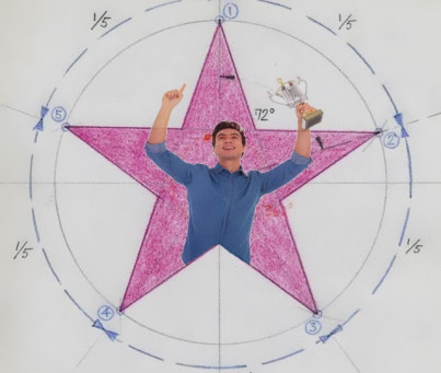 Fabricando estrellas… (o como corregir la marcha de la empresa)