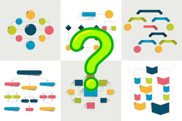 diagramas, organización, pregunta