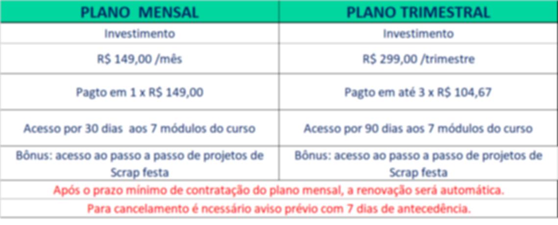 Planilha de planos mensal e trimestral.p