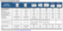 Tabelle WRs.JPG