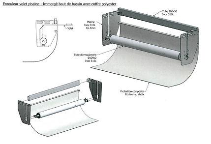 Systeme d instalation - AZ EAU
