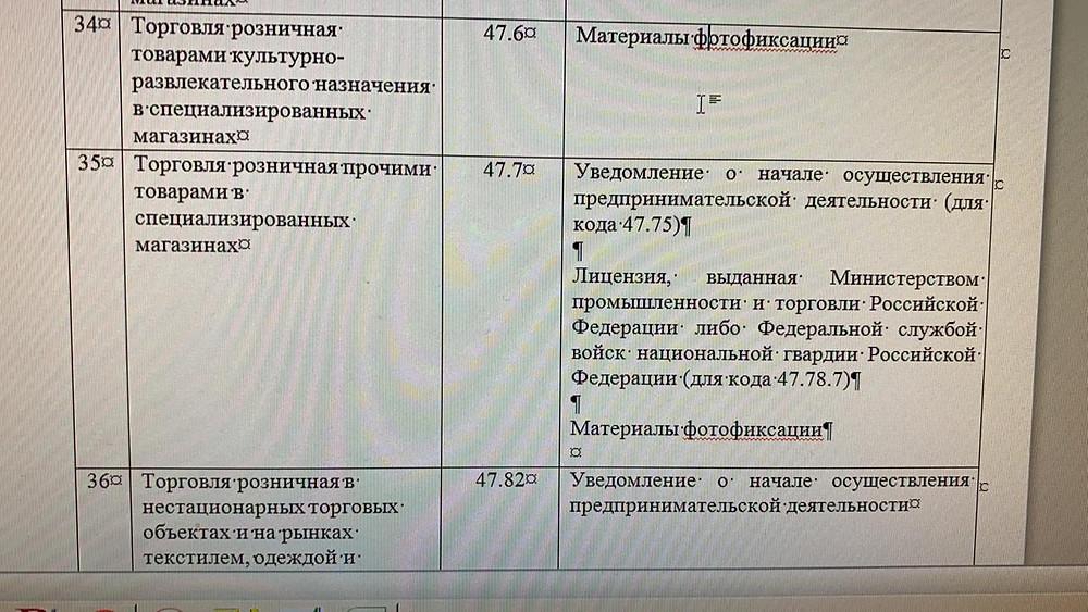 Пункт в договоре о фотофиксации назначения использования объекта на городской земле