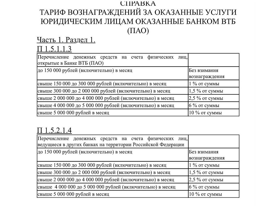 Тарифы на перевод Банка ВТБ