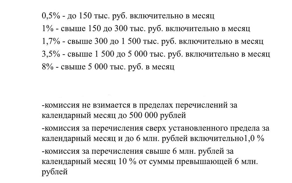 Комиссия за перечисление сверху - Сбербанк, внизу - Раффайзенбанк