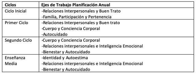 Captura de Pantalla 2020-08-13 a la(s) 1