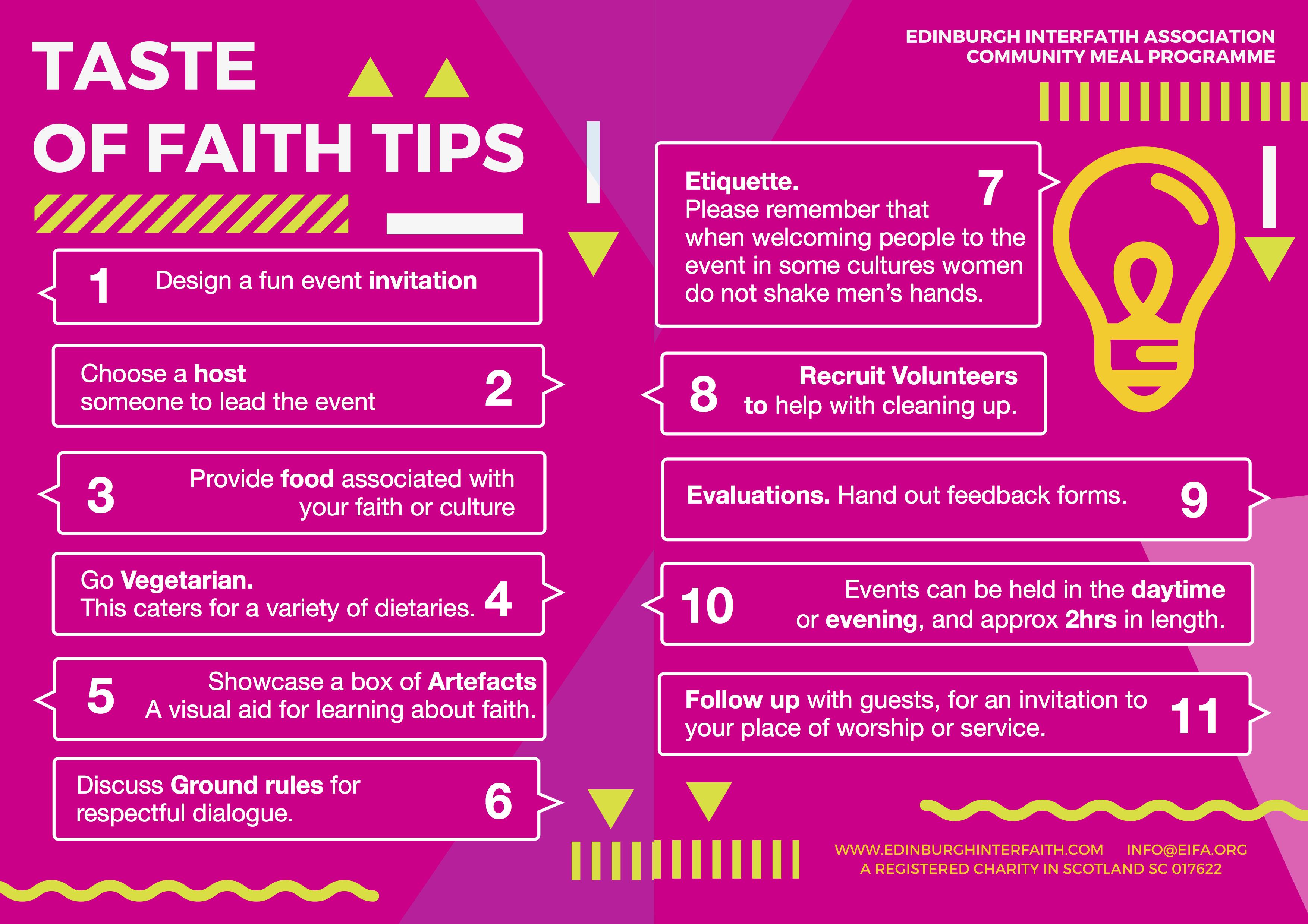 Taste of Faith Tips