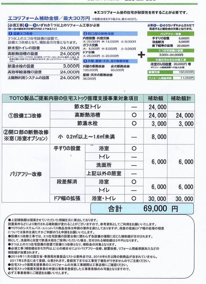 リフォーム豆知識 補助額詳細