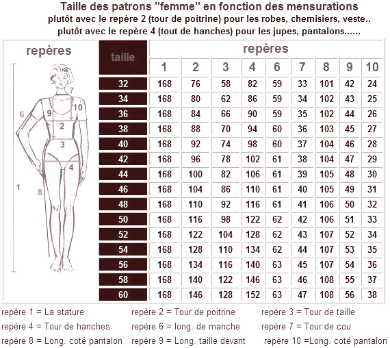 mensurations-femme-.png