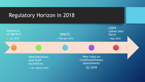 2018 Regulatory Horizon