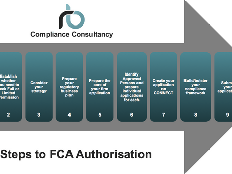 10 Steps to FCA Authorisation