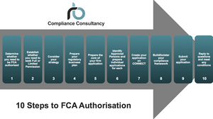 10 Steps to FCA Authorisation RB Compliance