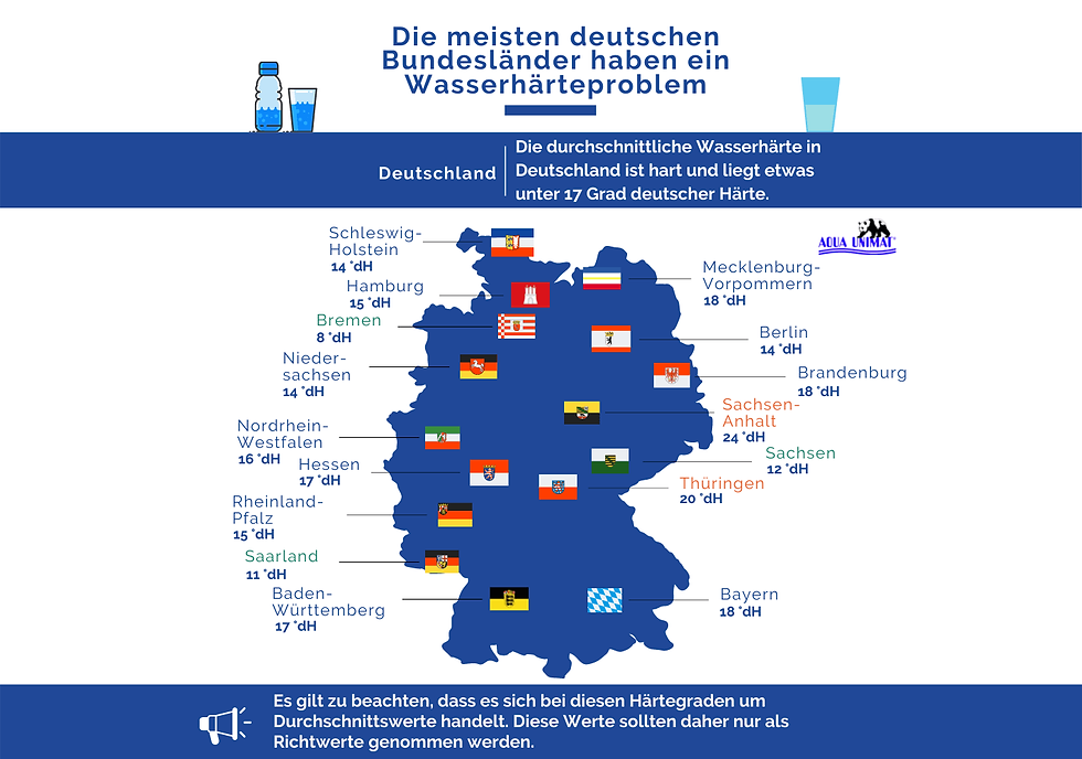 Infografik-Wasserhaerte-deutsche-Bundeslaender.png