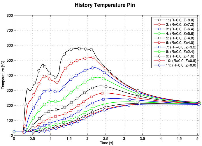 temperature_curves.jpg