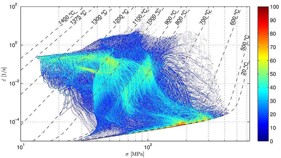 material_condition_plot.jpg