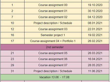 Course assignment: work schedule