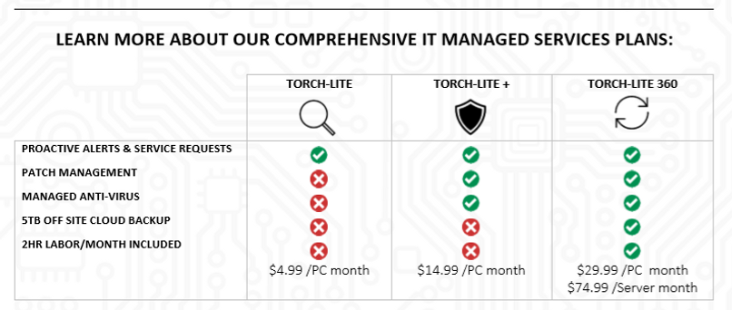 Affordable IT Services Katy Tx