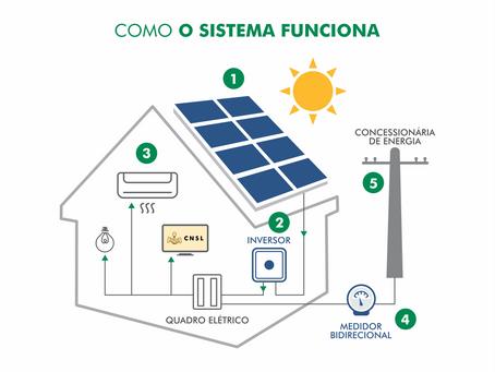 Como o sistema fotovoltaico funciona?