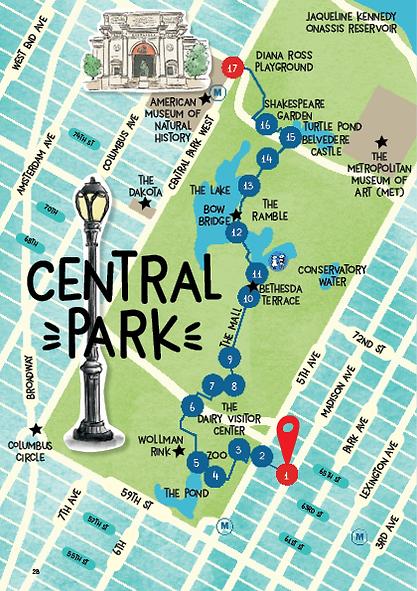 Plan d'un parcours en famille avec enfants à CENTRAL PARK