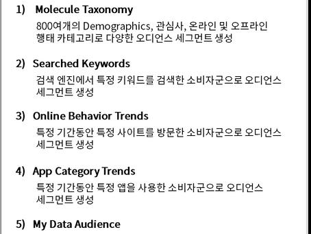 Molecule Module: Audience Manager