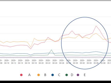 Molecule Analysis: Keyword Trend 기능