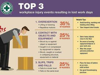 Top Causes of Workplace Injuries in 2018