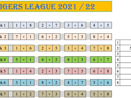 FAB Malaga Tigers Triples League