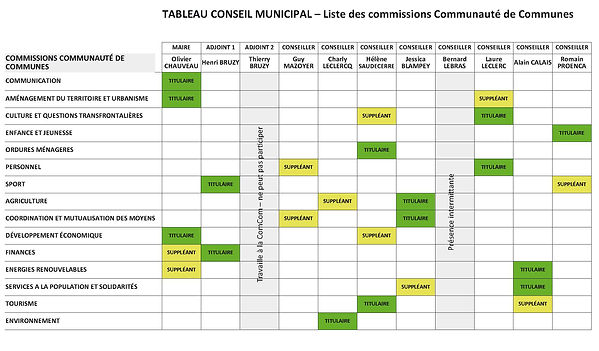 CCCC_TABLEAU_200824.jpg