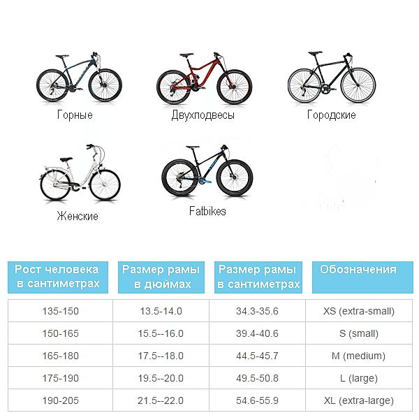 Таблица подбора велосипеда по росту