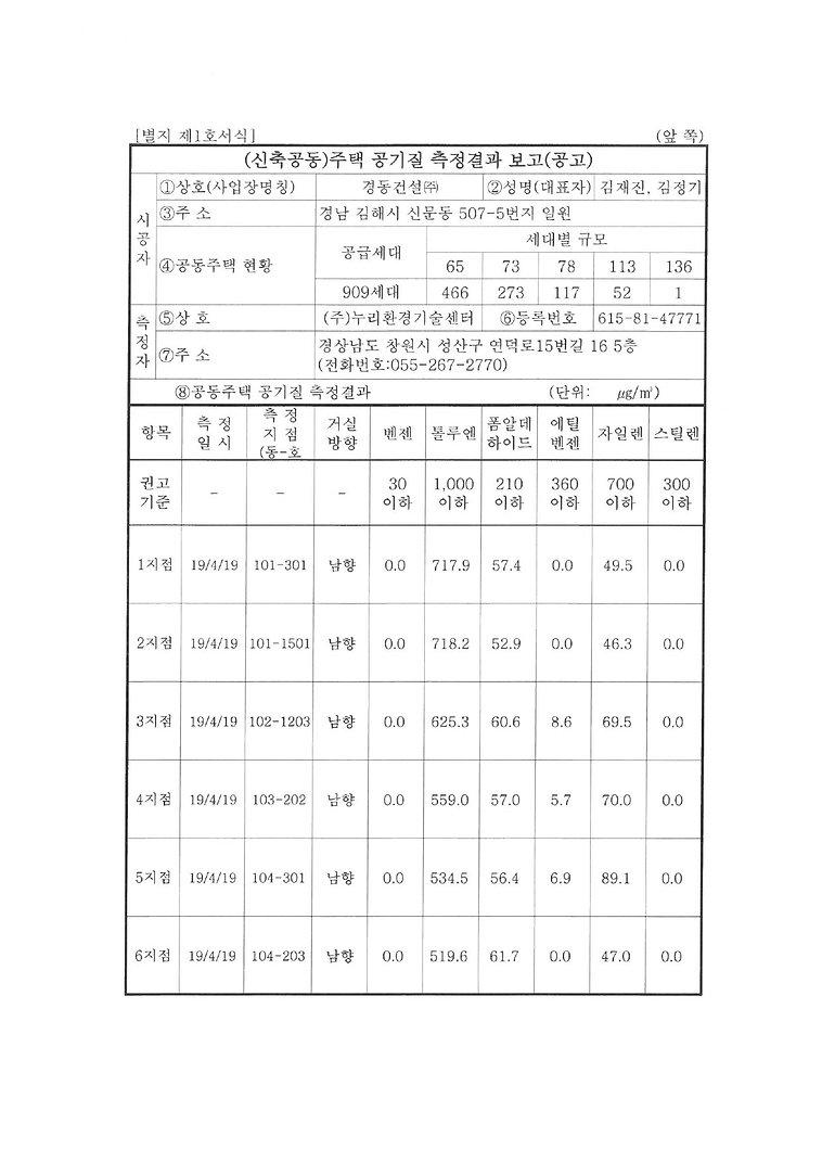 실내공기질 측정결과공고문-1.jpg